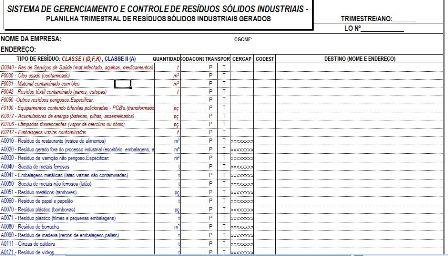 Gerenciamento e Controle de Resíduos Sólidos Industriais