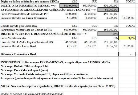 Controle Financeiro de Empresa