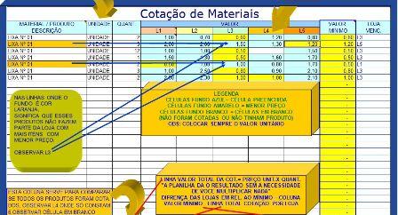Cotação de Materiais