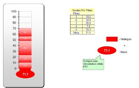 Gráfico para Controle de Vendas