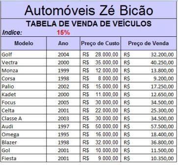 Calculo de Vendas para Veículos