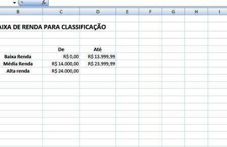 Faixa de Renda para Classificação