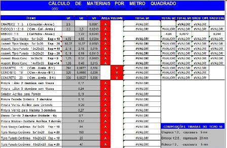 Cálculo de Materias por Metros Quadrados