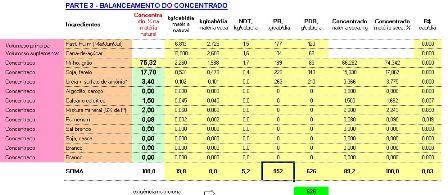 Planilha Excel Controle Alimentar