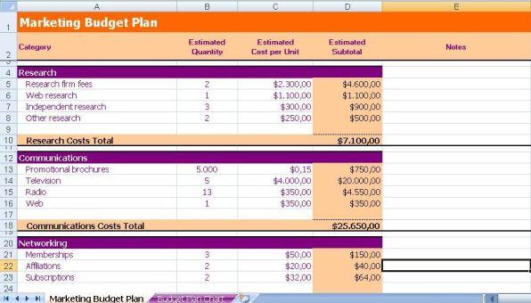 Orçamento de Plano de Marketing