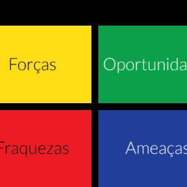 Análise SWOT Excel em Nilo Peçanha – Bahia (BA)